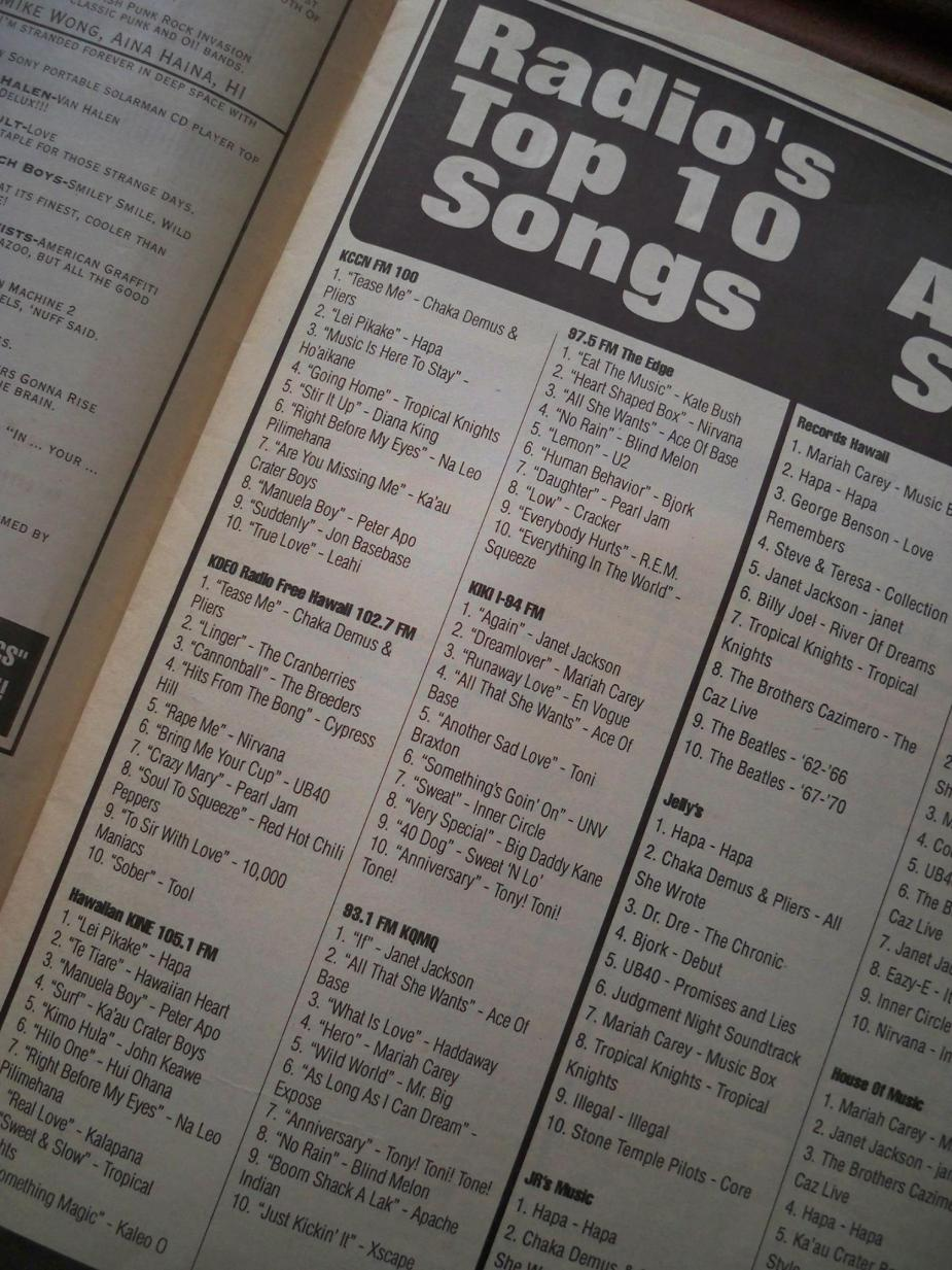 Radio Free Hawaii charts in 1993.
