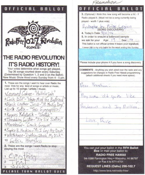 Radio Free Hawaii Ballot